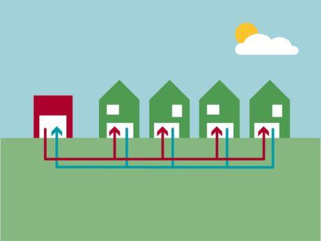 Verkenning Warmteketen Holtenbroek en Aa-landen